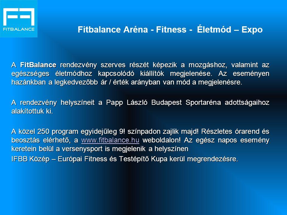Fitbalance Aréna - Fitness - Életmód – Expo