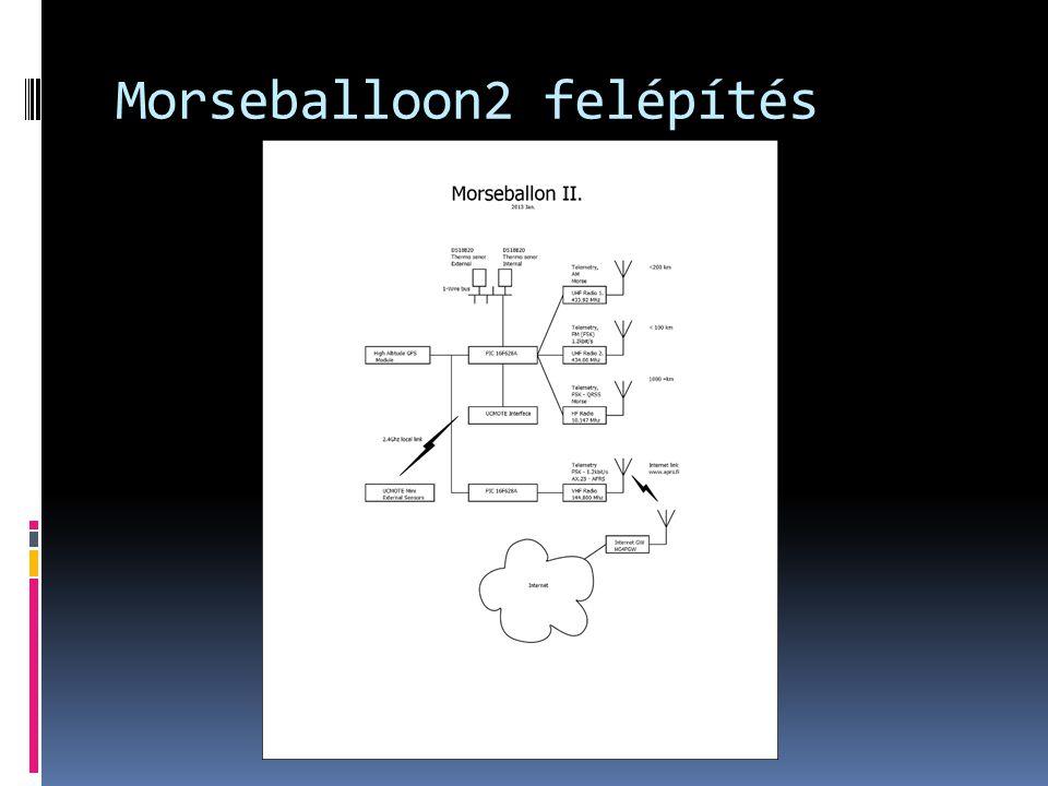 Morseballoon2 felépítés