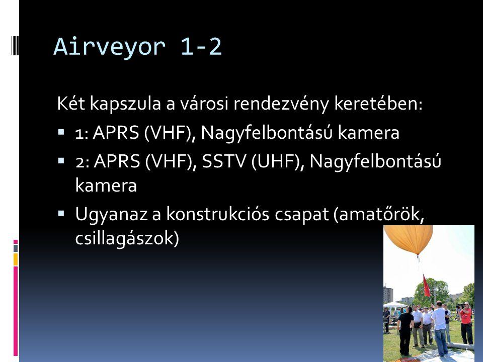 Airveyor 1-2 Két kapszula a városi rendezvény keretében: