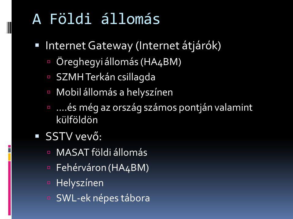 A Földi állomás Internet Gateway (Internet átjárók) SSTV vevő: