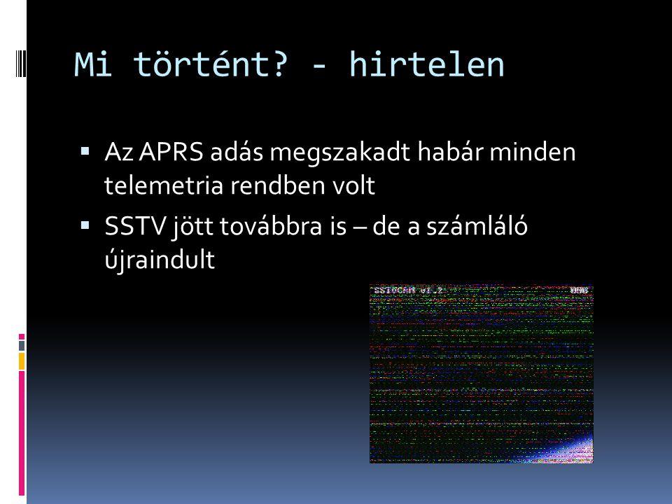 Mi történt. - hirtelen Az APRS adás megszakadt habár minden telemetria rendben volt.