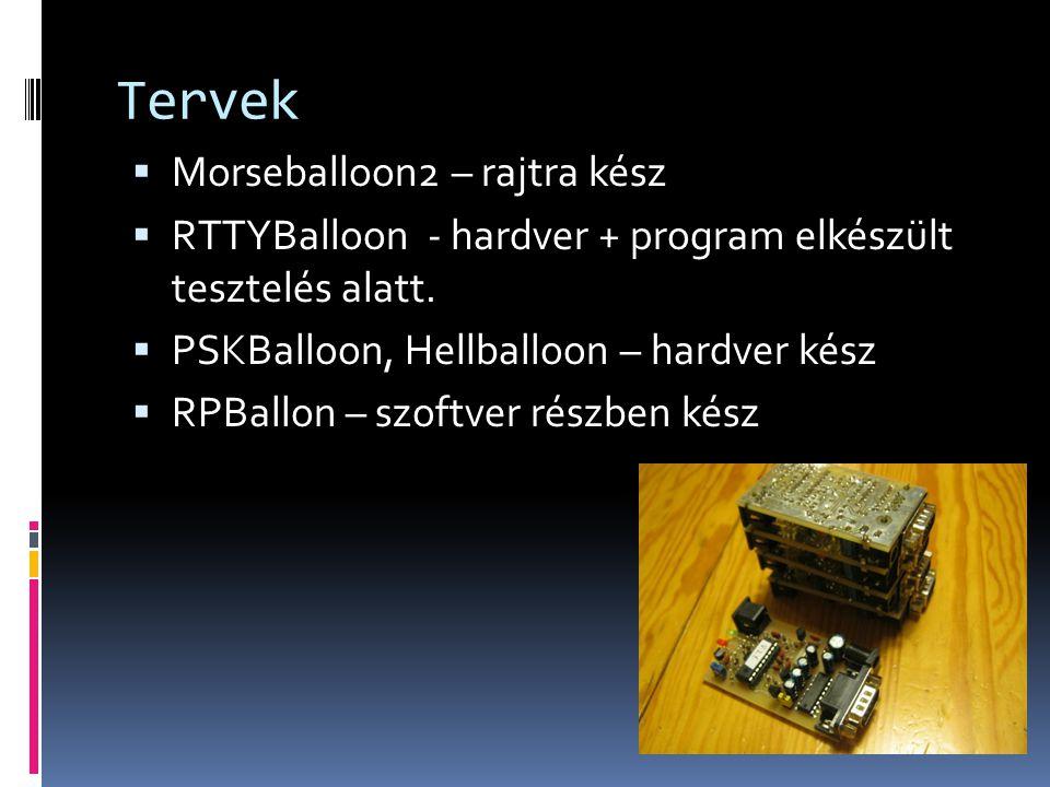 Tervek Morseballoon2 – rajtra kész