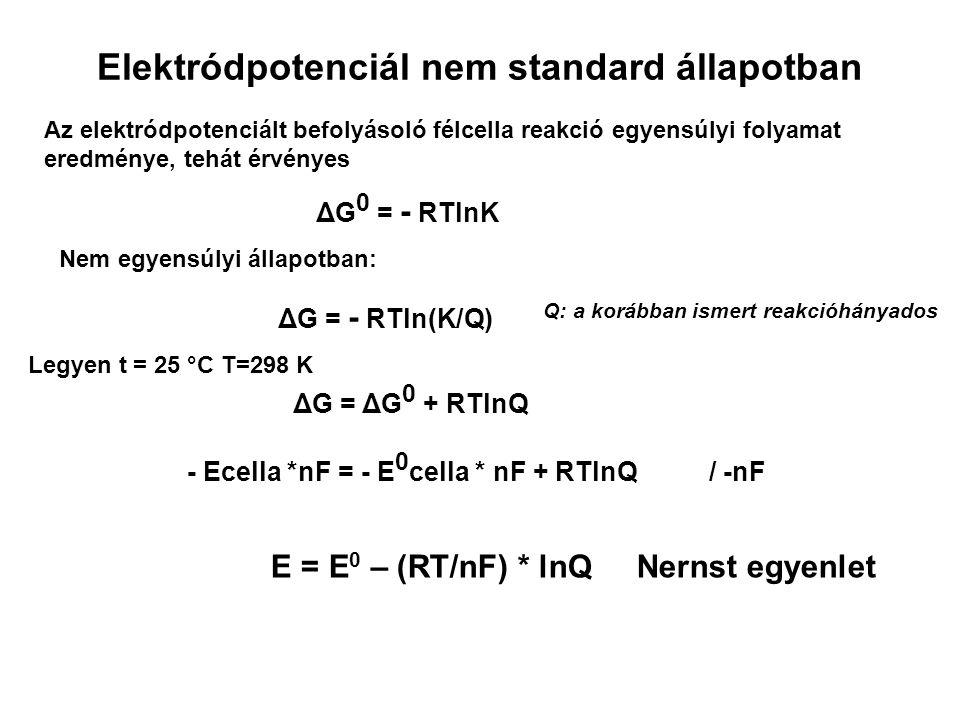 Elektródpotenciál nem standard állapotban