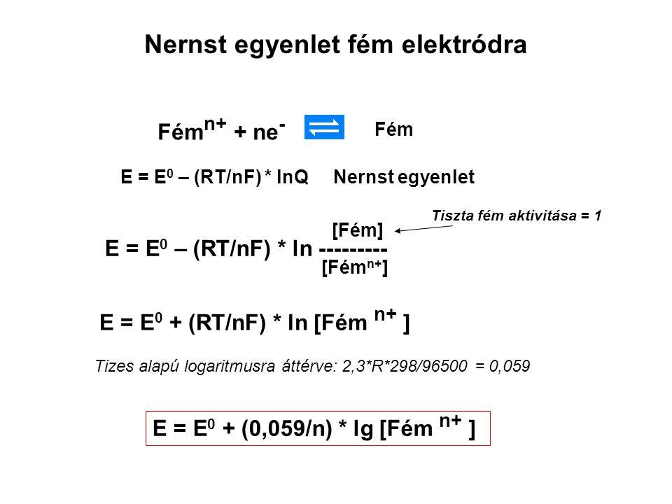 Nernst egyenlet fém elektródra