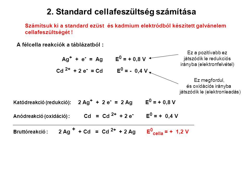 2. Standard cellafeszültség számítása