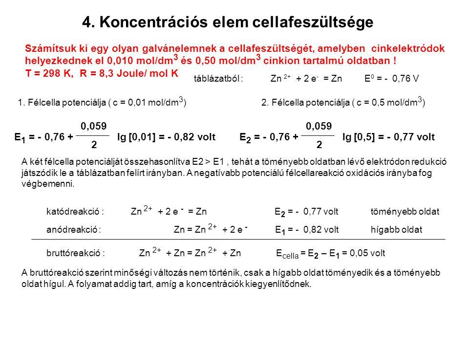4. Koncentrációs elem cellafeszültsége