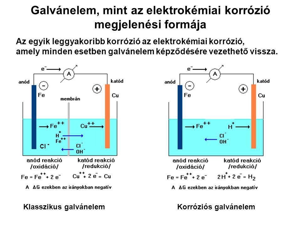 Galvánelem, mint az elektrokémiai korrózió megjelenési formája