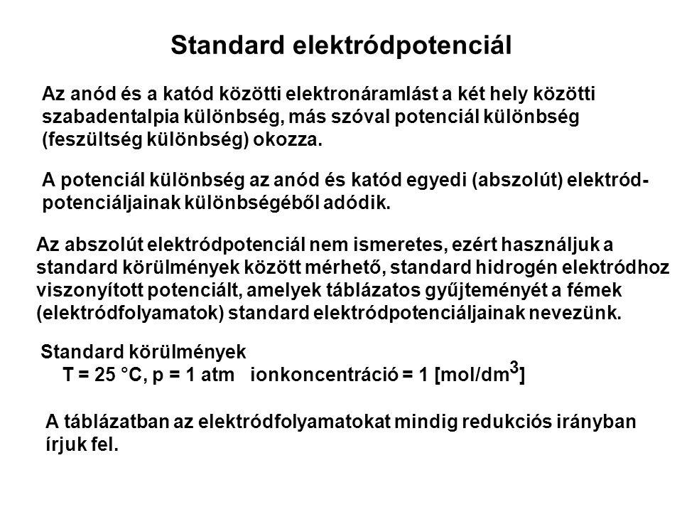 Standard elektródpotenciál