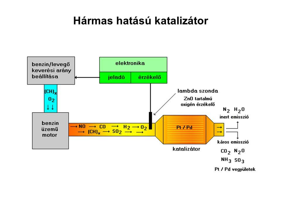 Hármas hatású katalizátor