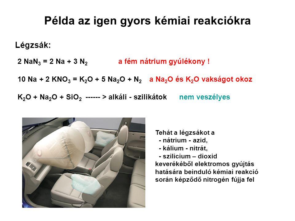 Példa az igen gyors kémiai reakciókra