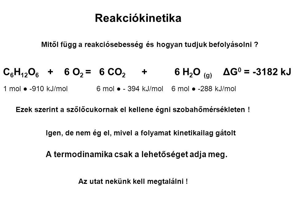 Reakciókinetika C6H12O6 + 6 O2 = 6 CO2 + 6 H2O (g) ΔG0 = -3182 kJ