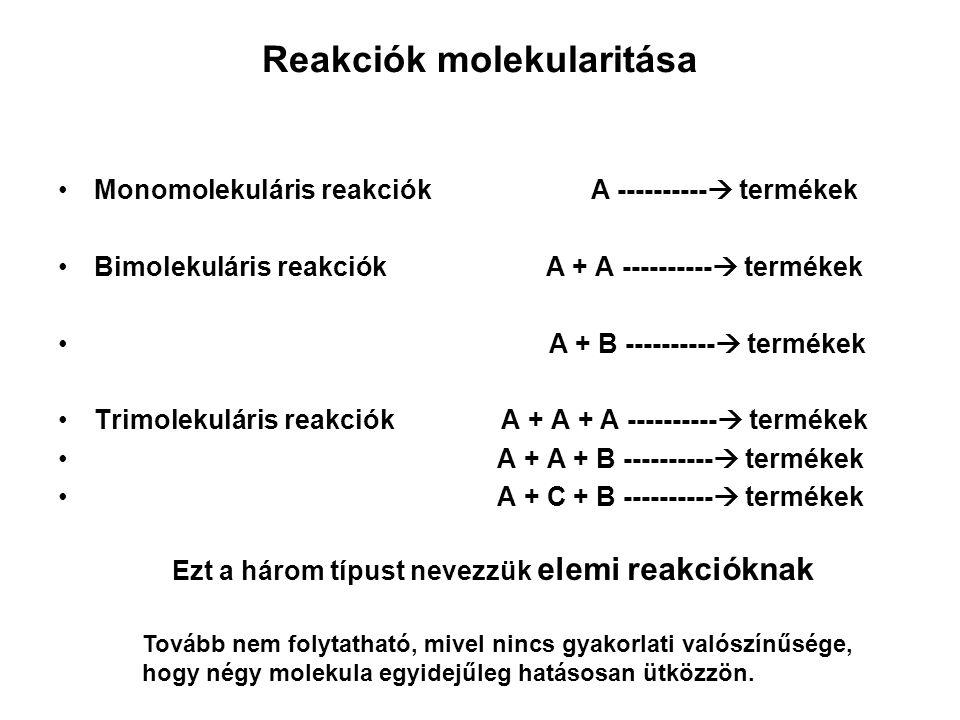 Reakciók molekularitása