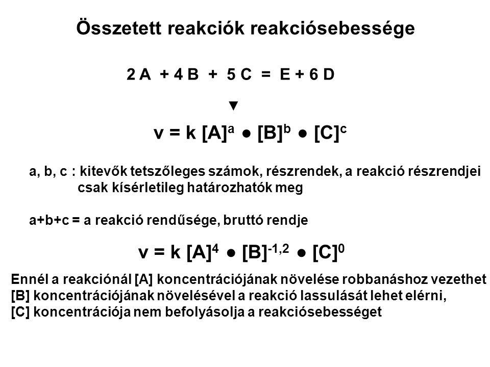 Összetett reakciók reakciósebessége