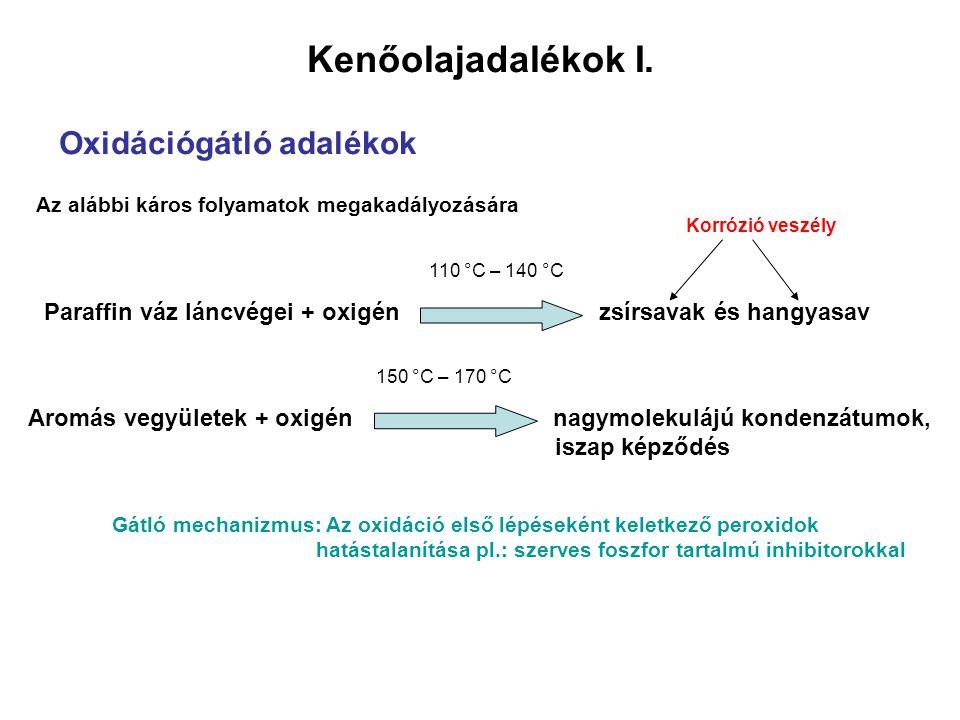 Kenőolajadalékok I. Oxidációgátló adalékok