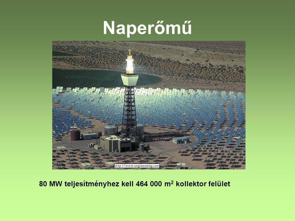 Naperőmű 80 MW teljesítményhez kell 464 000 m2 kollektor felület