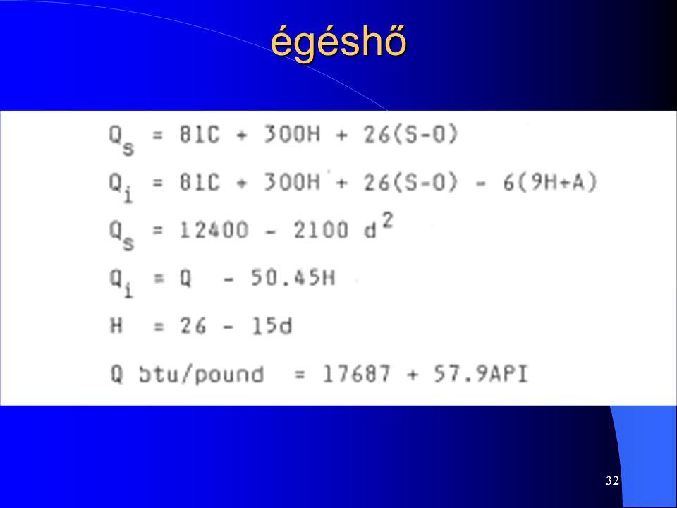 égéshő Első kettő Mendeleev számítási egyenlete