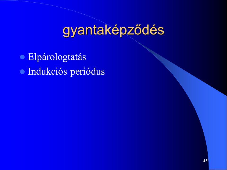 gyantaképződés Elpárologtatás Indukciós periódus