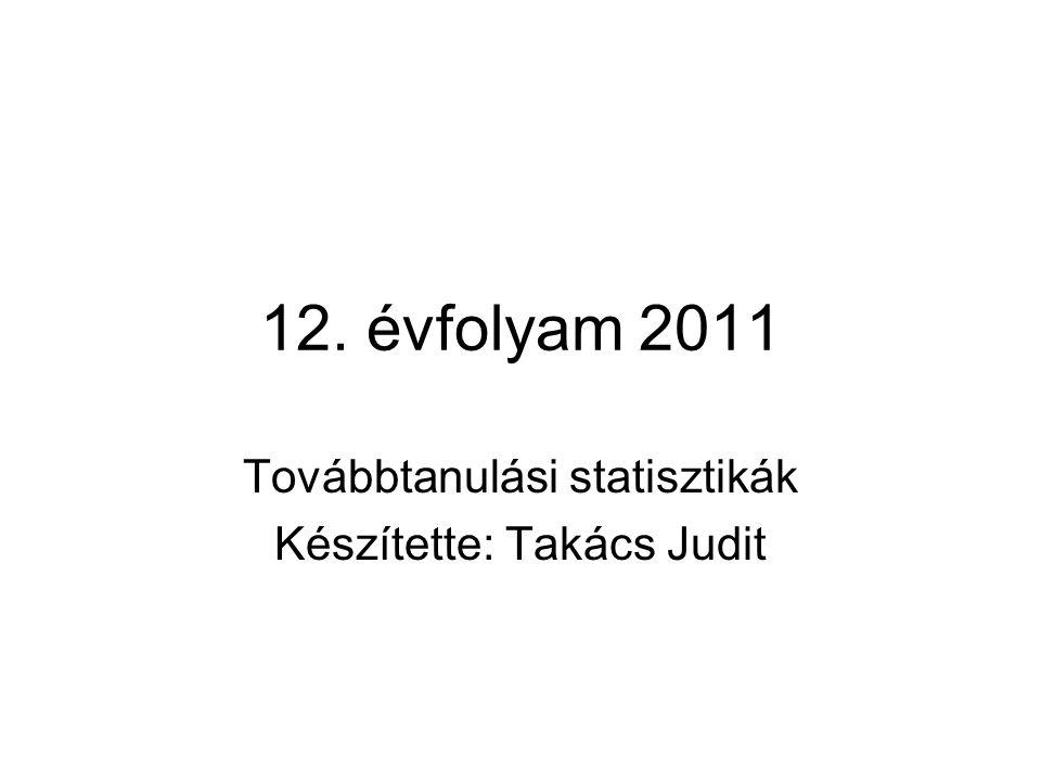 Továbbtanulási statisztikák Készítette: Takács Judit