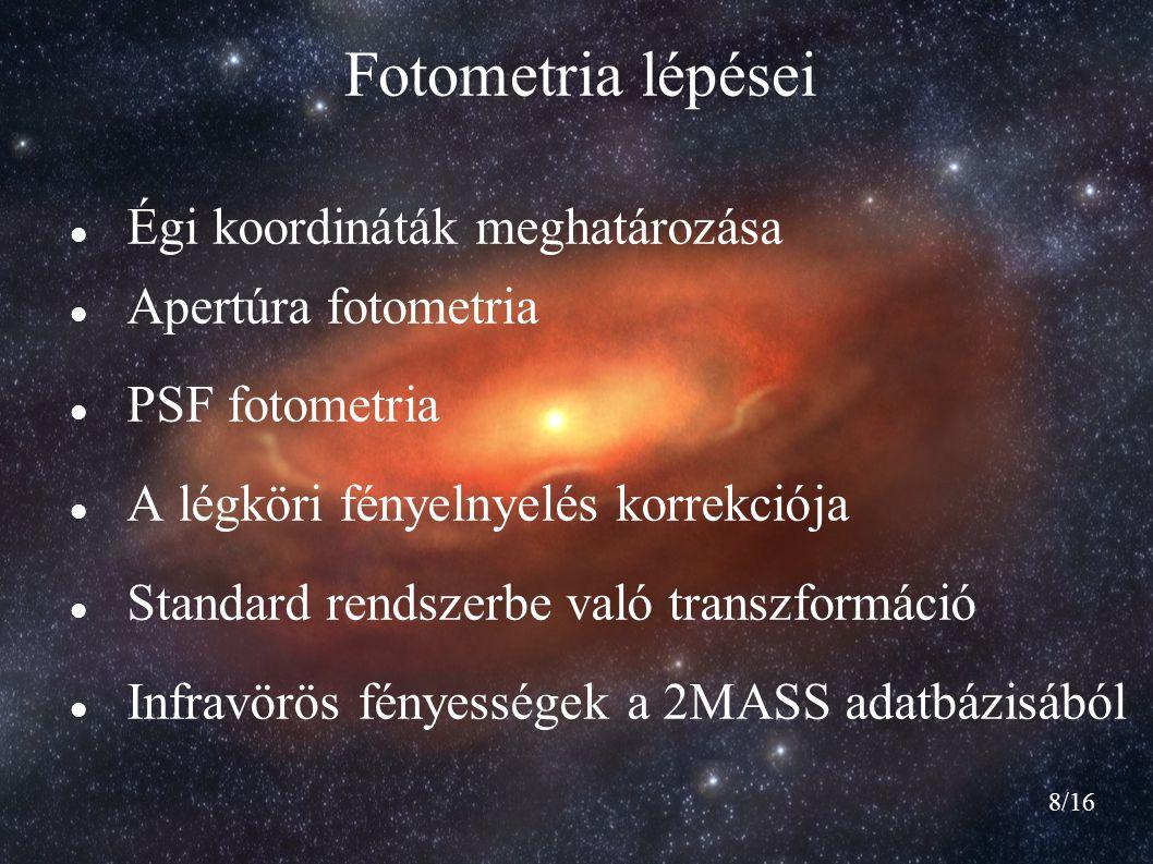 Fotometria lépései Égi koordináták meghatározása Apertúra fotometria