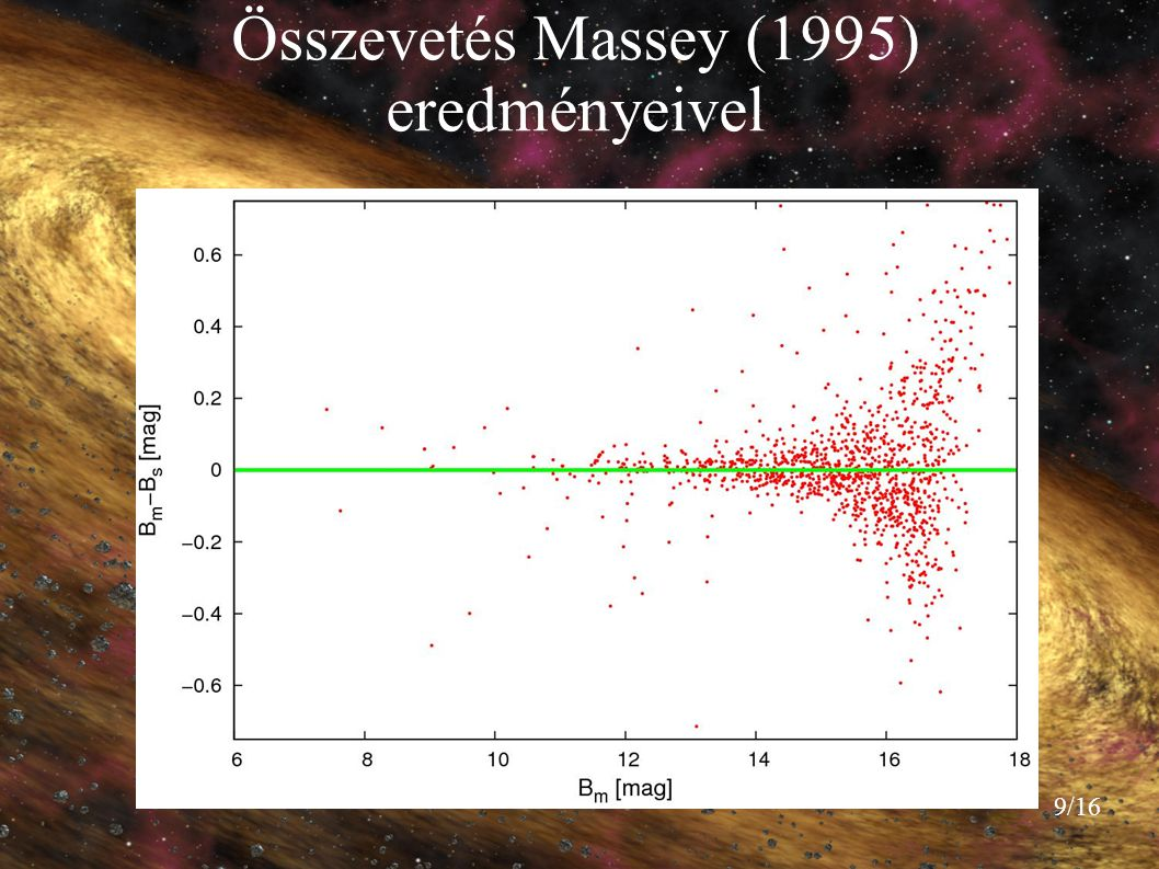 Összevetés Massey (1995) eredményeivel