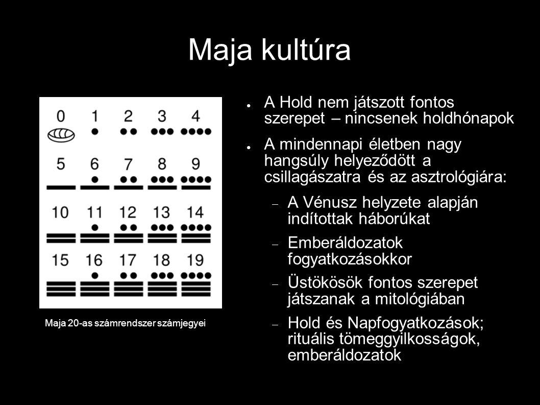 Maja 20-as számrendszer számjegyei