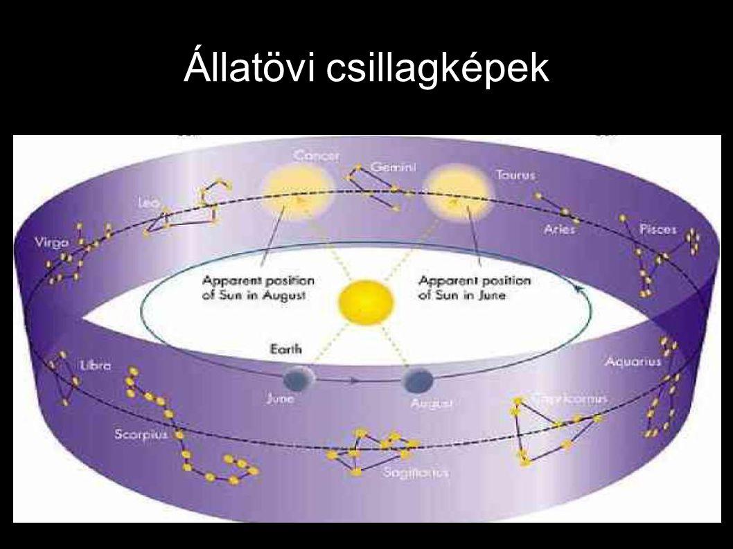 Állatövi csillagképek