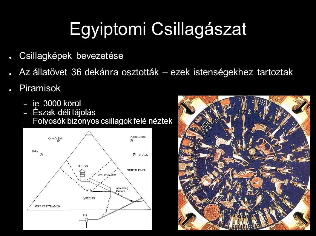 Egyiptomi Csillagászat