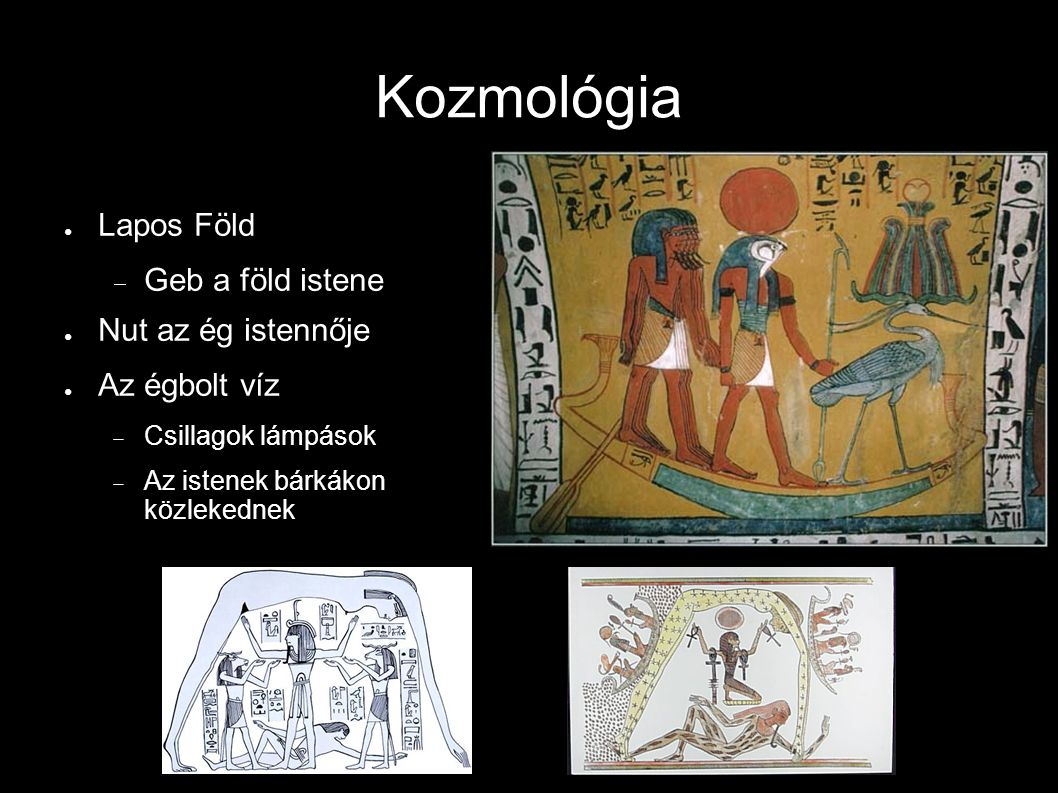 Kozmológia Lapos Föld Geb a föld istene Nut az ég istennője
