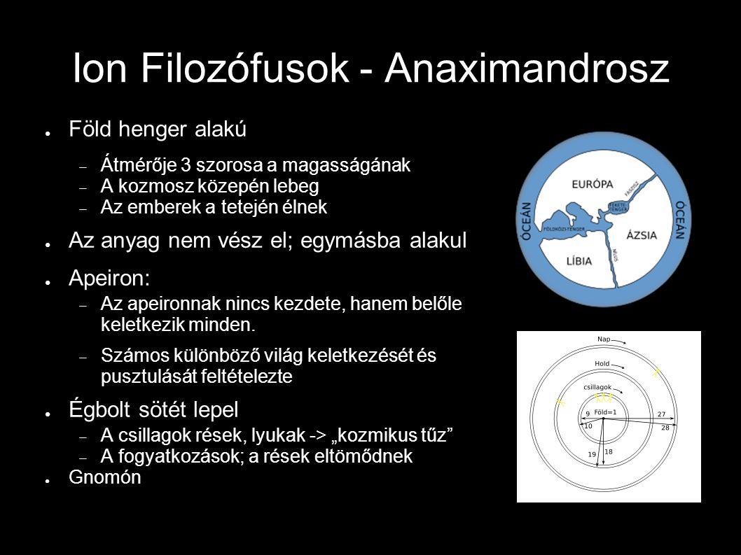 Ion Filozófusok - Anaximandrosz