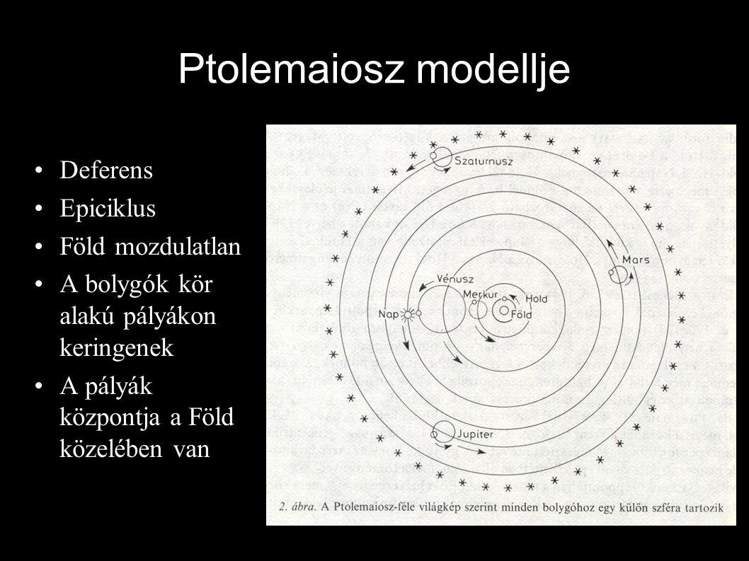 Ptolemaiosz modellje Deferens Epiciklus Föld mozdulatlan