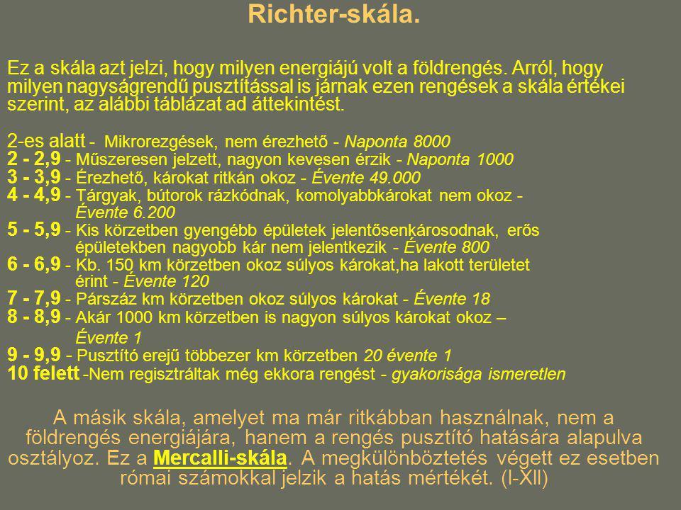 Richter-skála.