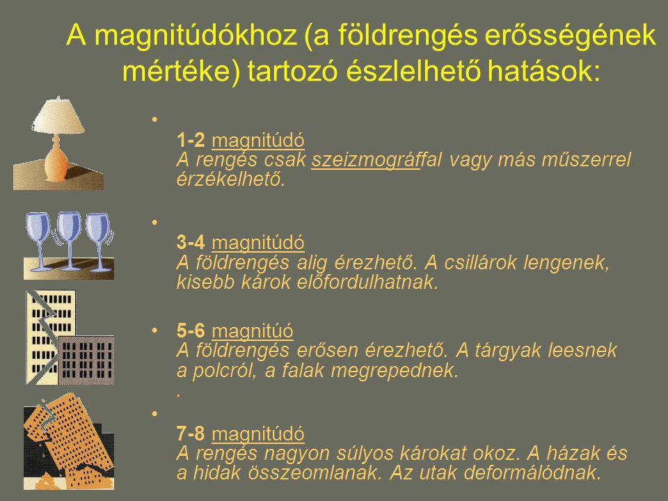 A magnitúdókhoz (a földrengés erősségének mértéke) tartozó észlelhető hatások: