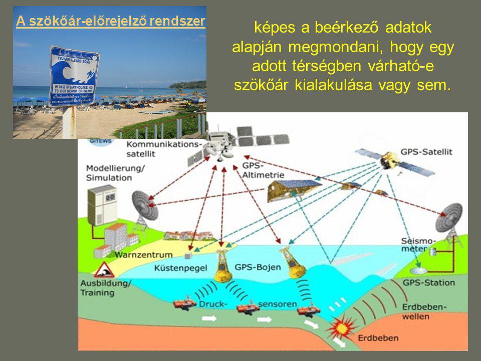 A szökőár-előrejelző rendszer