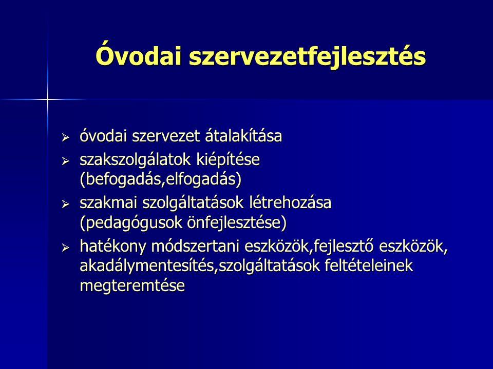 Óvodai szervezetfejlesztés