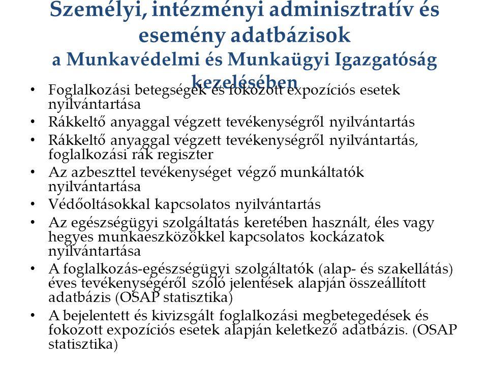 Személyi, intézményi adminisztratív és esemény adatbázisok a Munkavédelmi és Munkaügyi Igazgatóság kezelésében