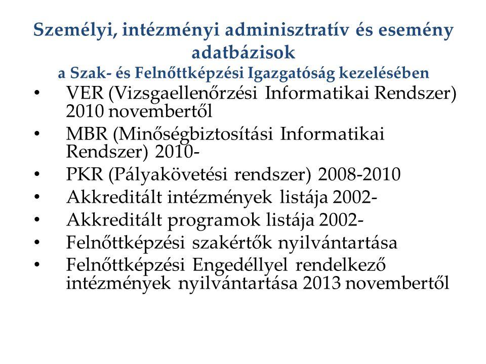 Személyi, intézményi adminisztratív és esemény adatbázisok a Szak- és Felnőttképzési Igazgatóság kezelésében
