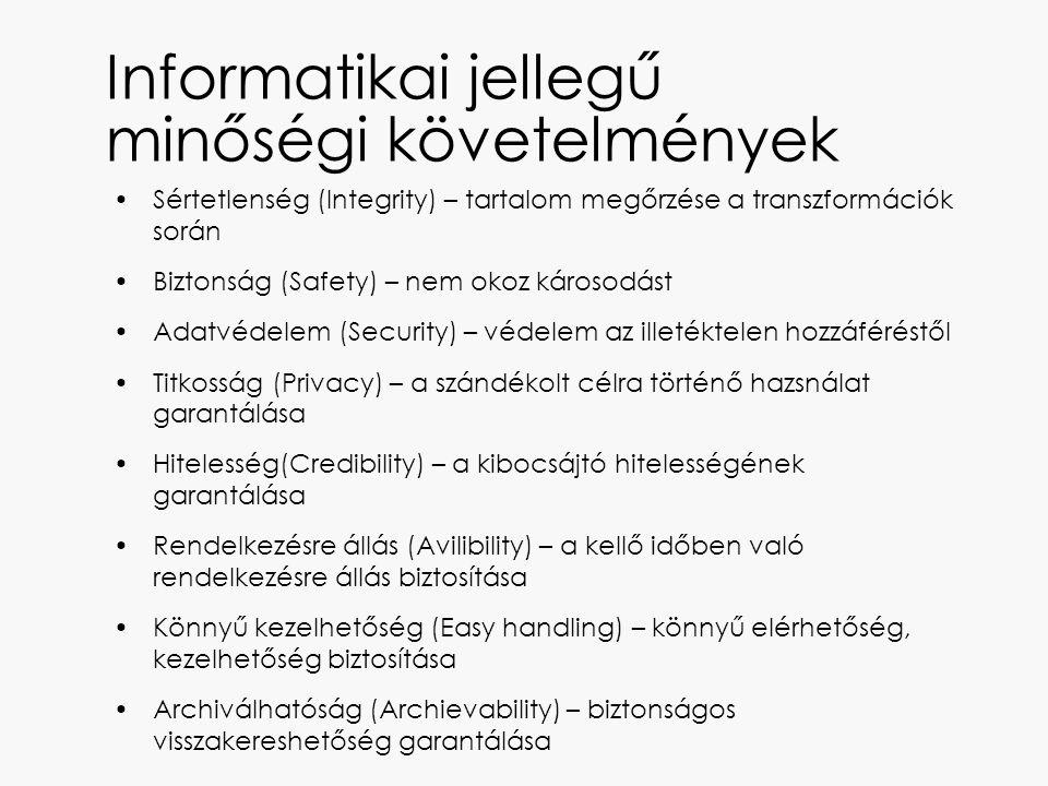 Informatikai jellegű minőségi követelmények