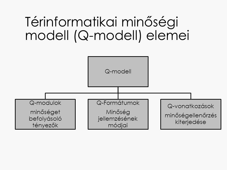Térinformatikai minőségi modell (Q-modell) elemei