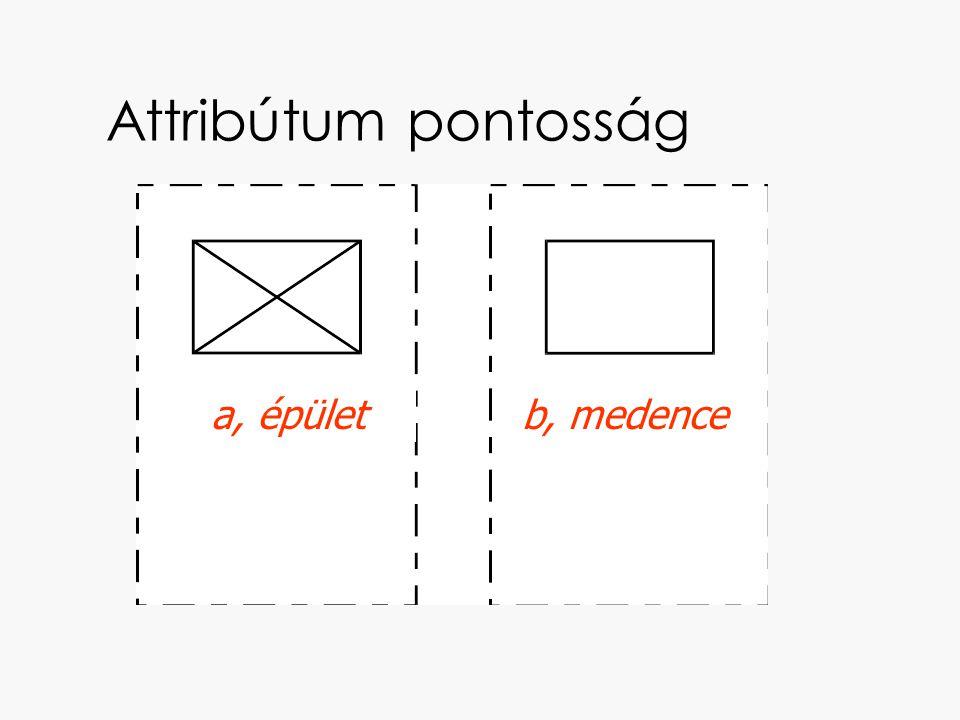 Attribútum pontosság a, épület b, medence