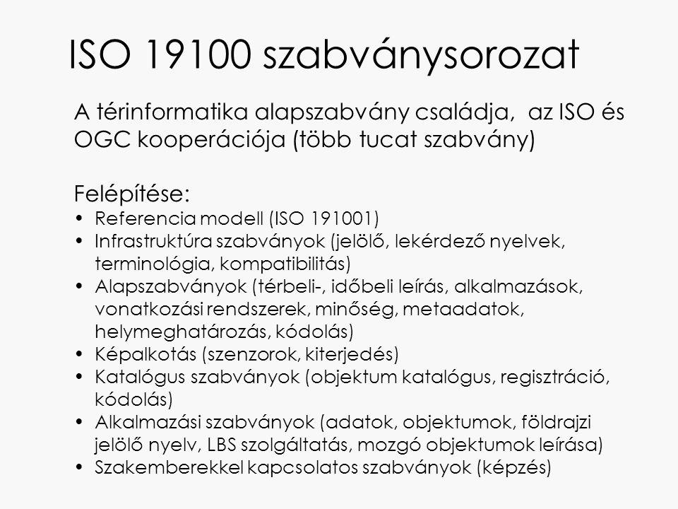 ISO 19100 szabványsorozat A térinformatika alapszabvány családja, az ISO és OGC kooperációja (több tucat szabvány)