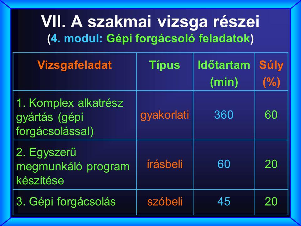 VII. A szakmai vizsga részei (4. modul: Gépi forgácsoló feladatok)