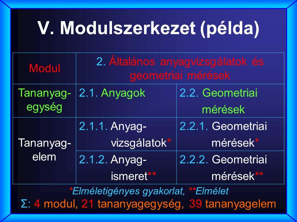 V. Modulszerkezet (példa)
