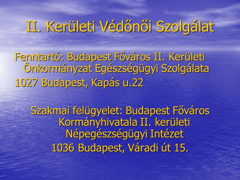 II. Kerületi Védőnői Szolgálat