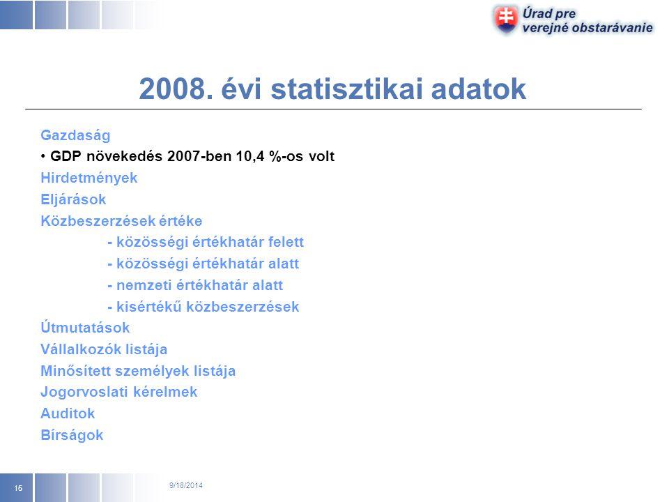 Az e-közbeszerzések statisztikai adatai