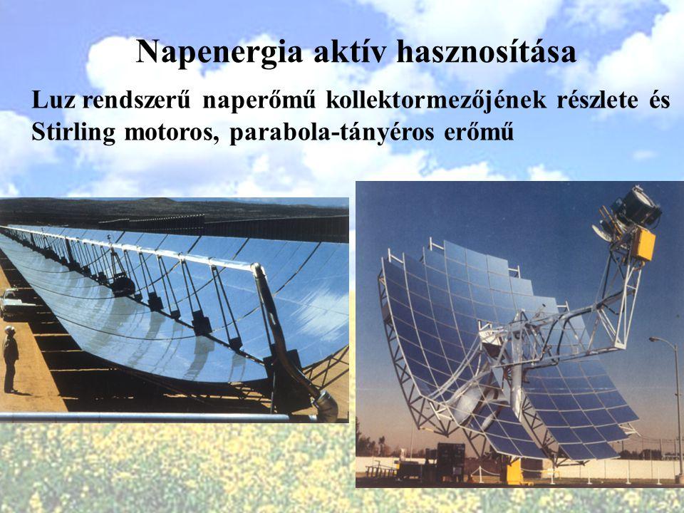 Napenergia aktív hasznosítása