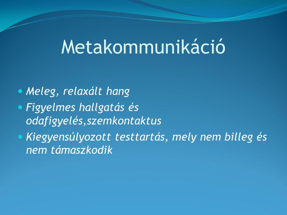 Metakommunikáció Meleg, relaxált hang