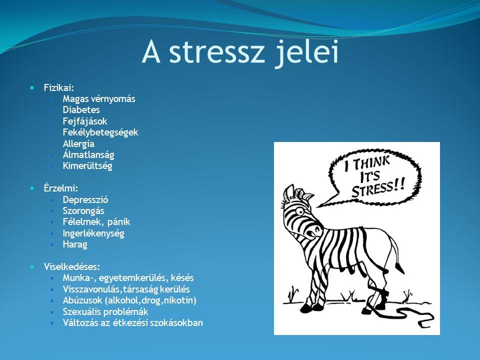 A stressz jelei Fizikai: Magas vérnyomás Diabetes Fejfájások