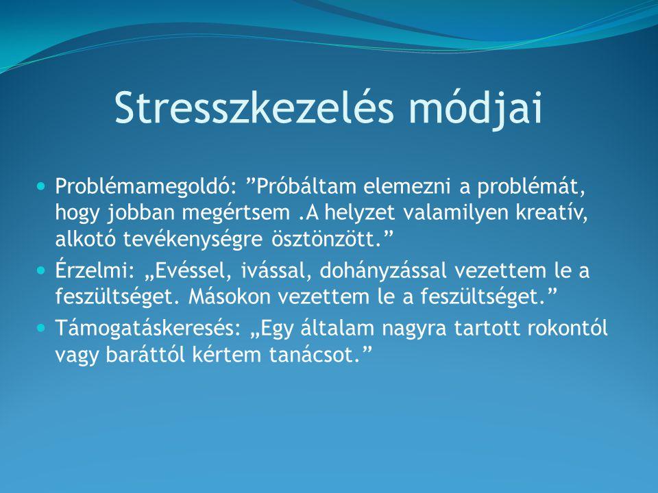 Stresszkezelés módjai