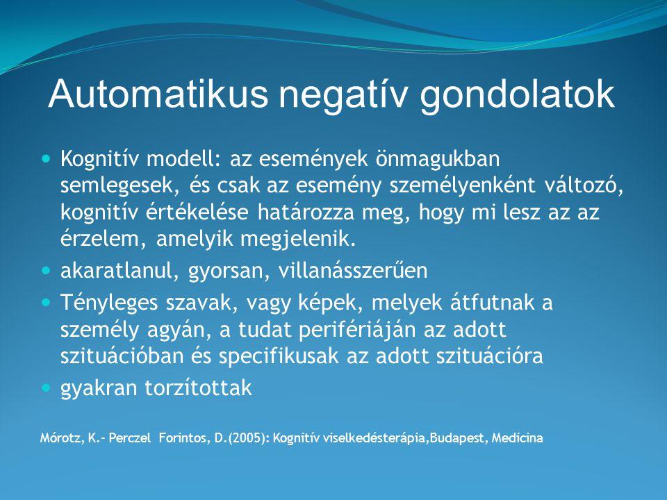 Automatikus negatív gondolatok