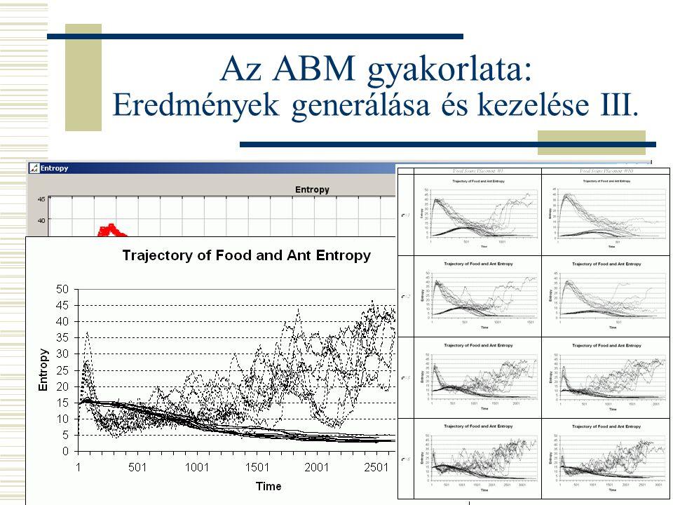 Az ABM gyakorlata: Eredmények generálása és kezelése III.
